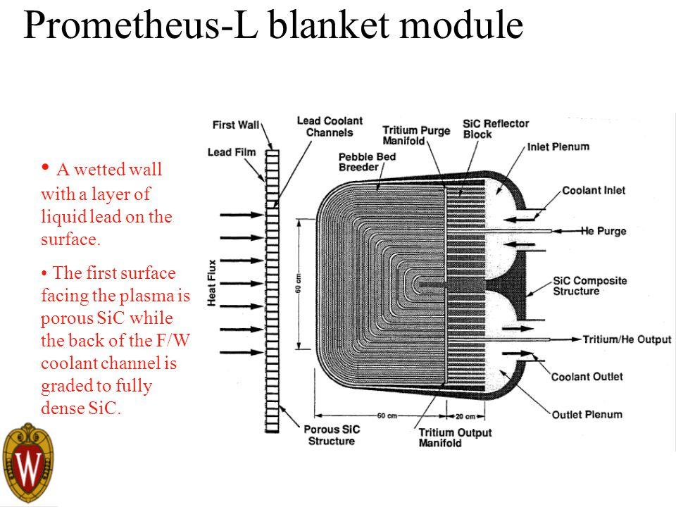 LIBRA-SP Uses Rigid Tubes (1996) e Coolant/PbLi Structure/Perforated FS PERIT Units