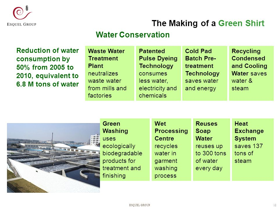 12ESQUEL GROUP Reduction of water consumption by 50% from 2005 to 2010, equivalent to 6.8 M tons of water Waste Water Treatment Plant neutralizes wast