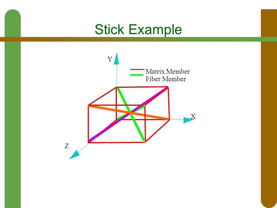 Stick Example X Y Z Matrix Member Fiber Member