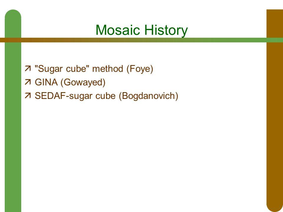 Mosaic History  Sugar cube method (Foye)  GINA (Gowayed)  SEDAF-sugar cube (Bogdanovich)