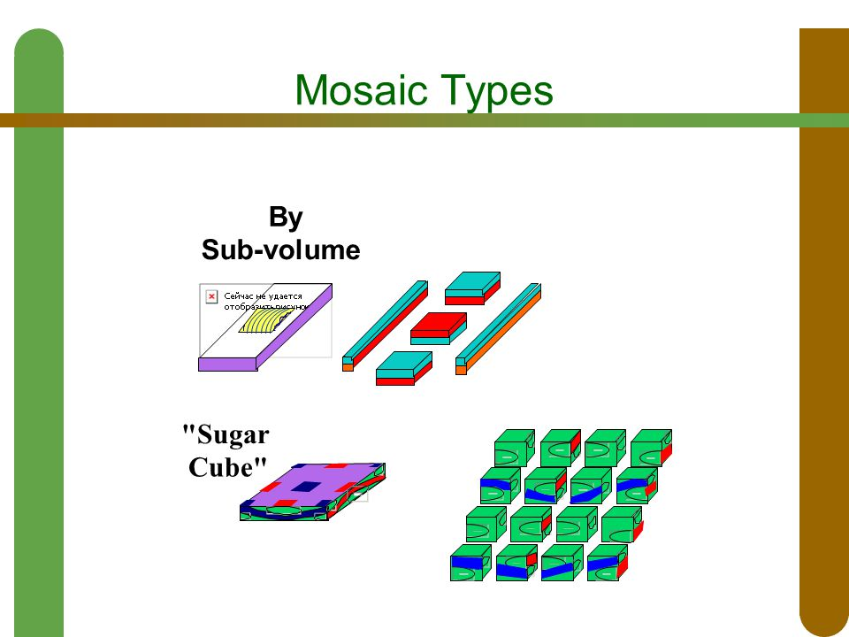 Mosaic Types Sugar Cube By Sub-volume