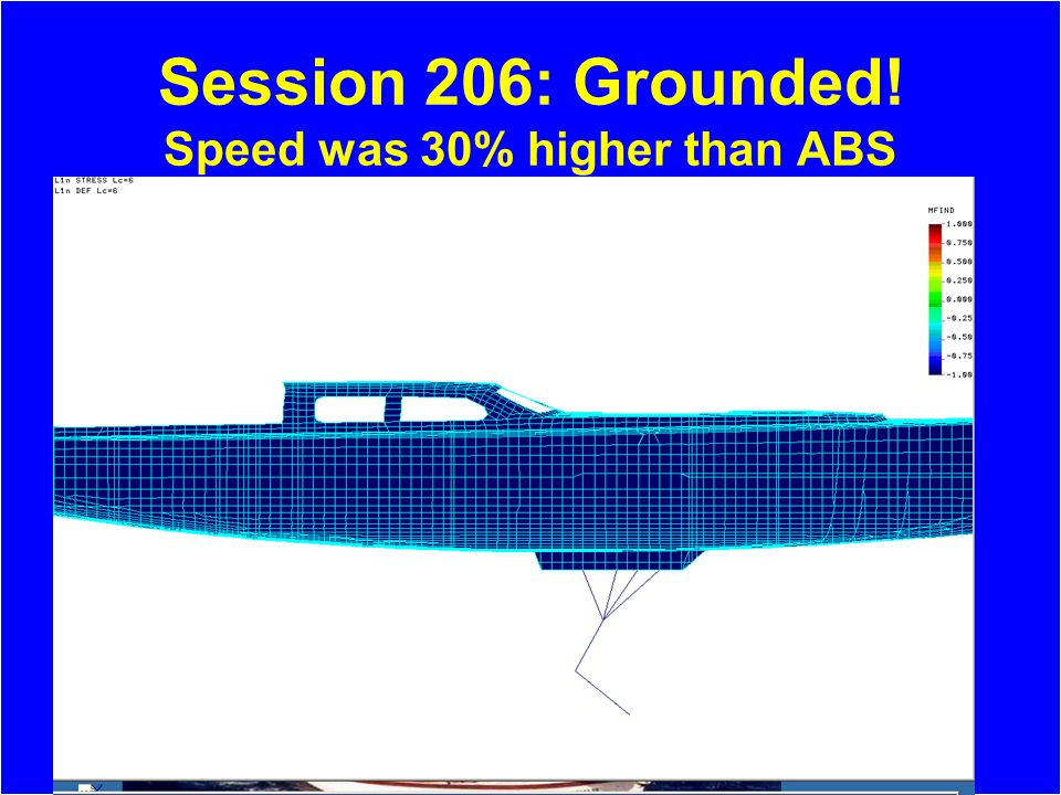 Session 206: Grounded! Speed was 30% higher than ABS Assumption!