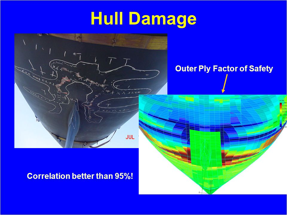Hull Damage Outer Ply Factor of Safety Correlation better than 95%!