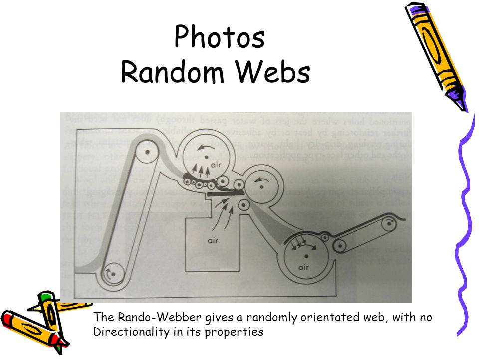 Photos Random Webs The Rando-Webber gives a randomly orientated web, with no Directionality in its properties