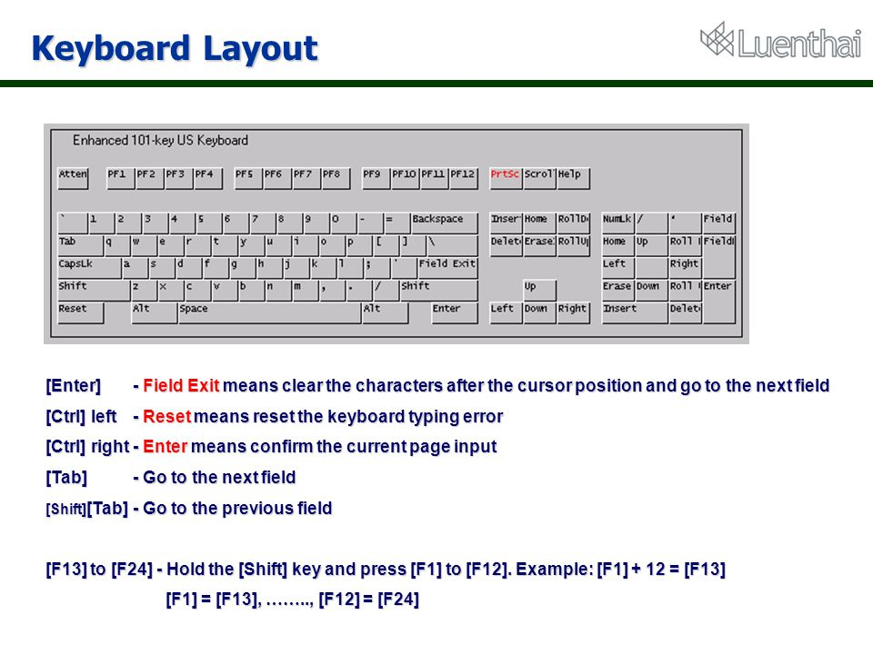 Keyboard Layout [Enter] - Field Exit means clear the characters after the cursor position and go to the next field [Ctrl] left- Reset means reset the