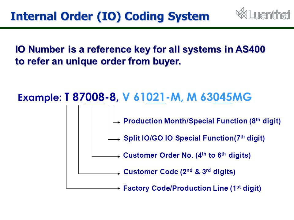 Internal Order (IO) Coding System Example: T 87008-8, V 61021-M, M 63045MG Production Month/Special Function (8 th digit) Split IO/GO IO Special Funct
