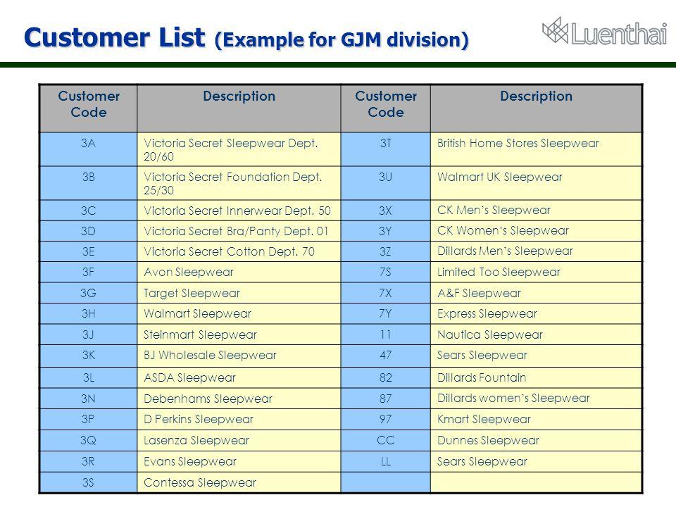 Customer List (Example for GJM division) Customer Code DescriptionCustomer Code Description 3AVictoria Secret Sleepwear Dept. 20/60 3TBritish Home Sto