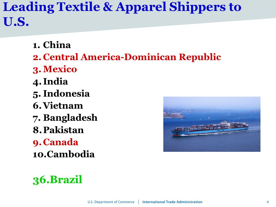 4 Leading Textile & Apparel Shippers to U.S.