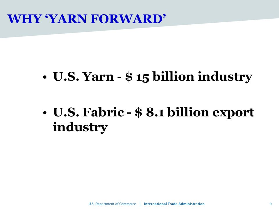 9 WHY 'YARN FORWARD' U.S. Yarn - $ 15 billion industry U.S. Fabric - $ 8.1 billion export industry