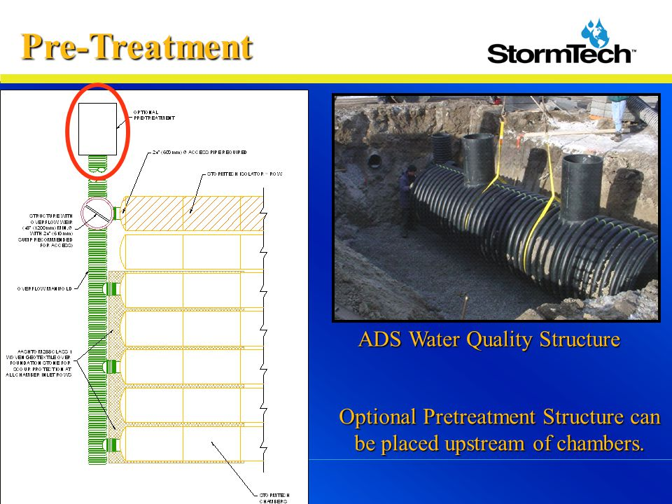 Optional Pretreatment Structure can be placed upstream of chambers. Pre-Treatment ADS Water Quality Structure