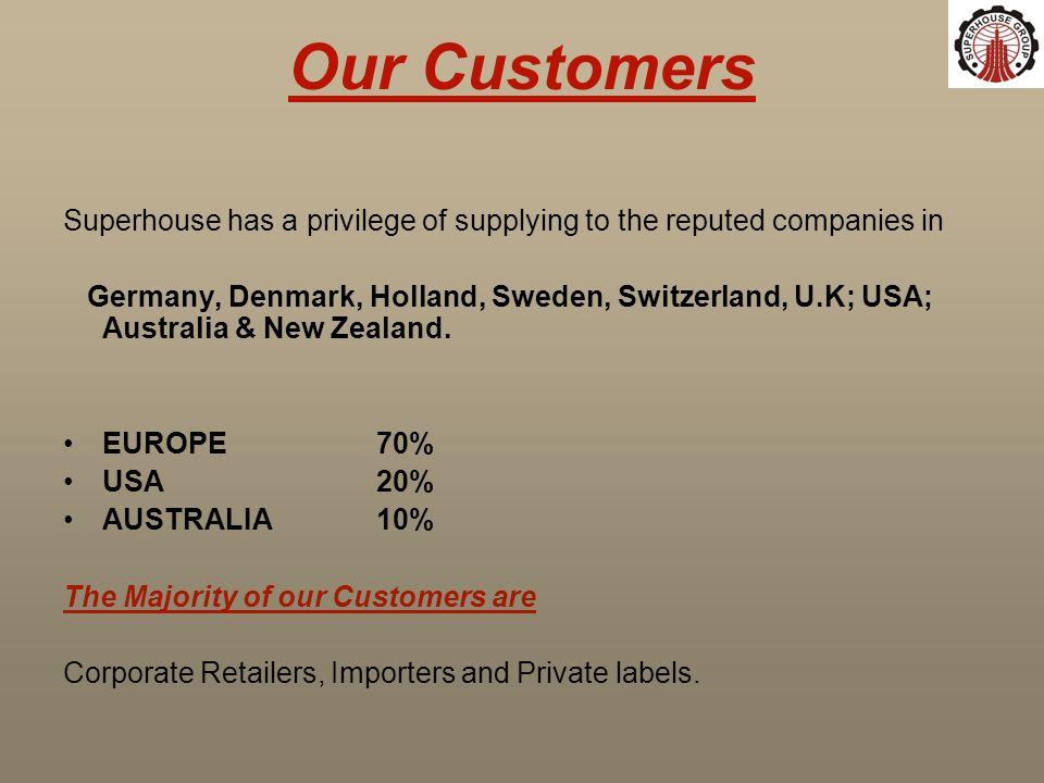 Contact us Mohd.