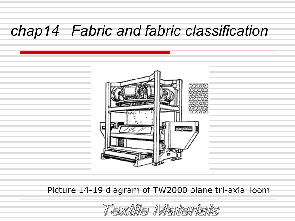 chap14 Fabric and fabric classification Picture 14-19 diagram of TW2000 plane tri-axial loom