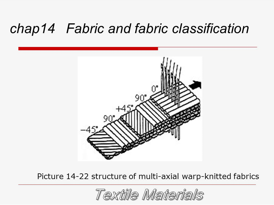 chap14 Fabric and fabric classification Picture 14-22 structure of multi-axial warp-knitted fabrics