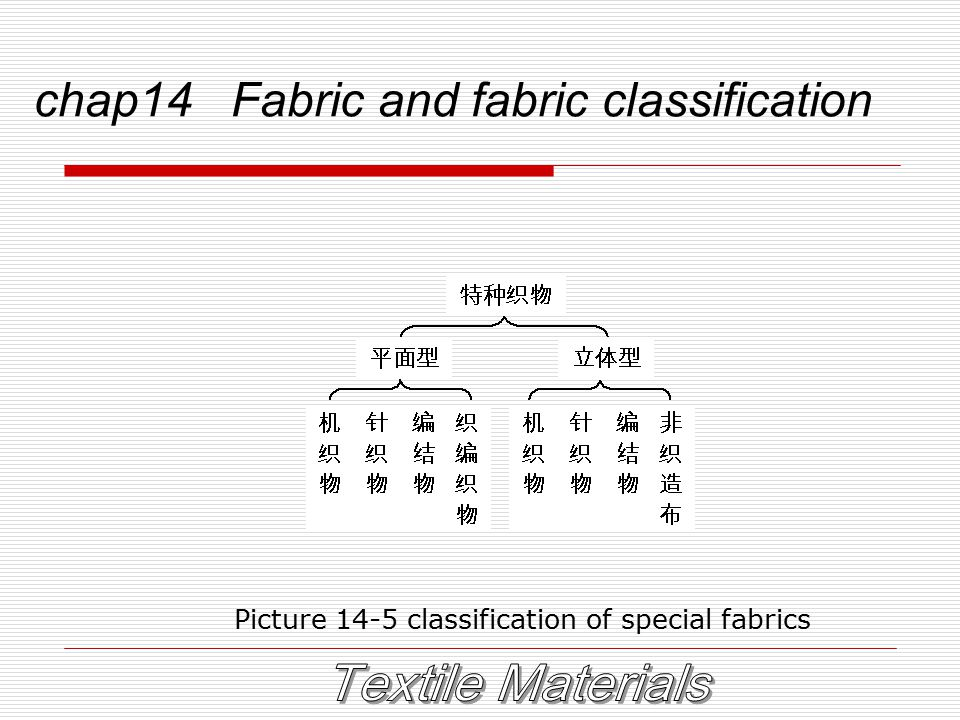 chap14 Fabric and fabric classification Picture 14-5 classification of special fabrics