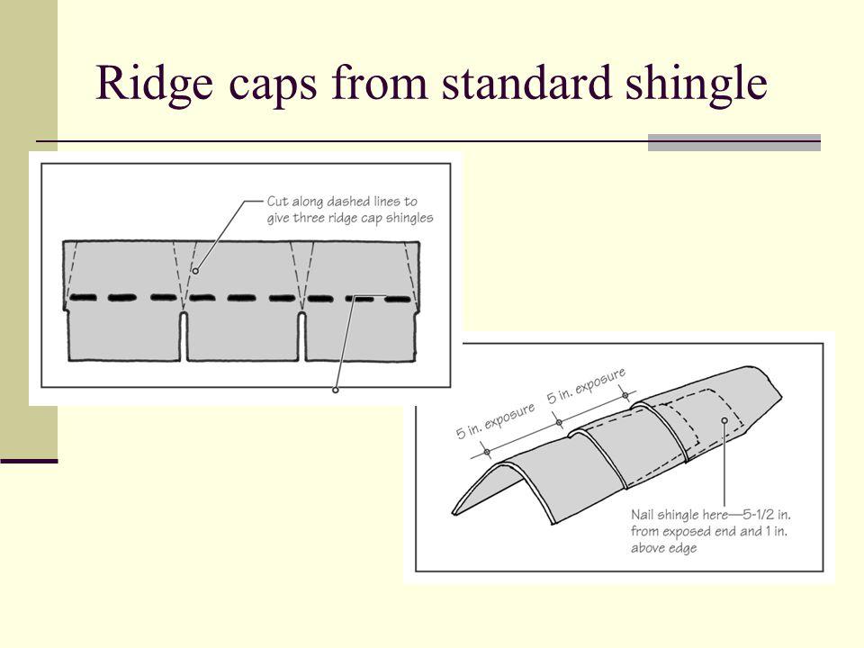 Ridge caps from standard shingle