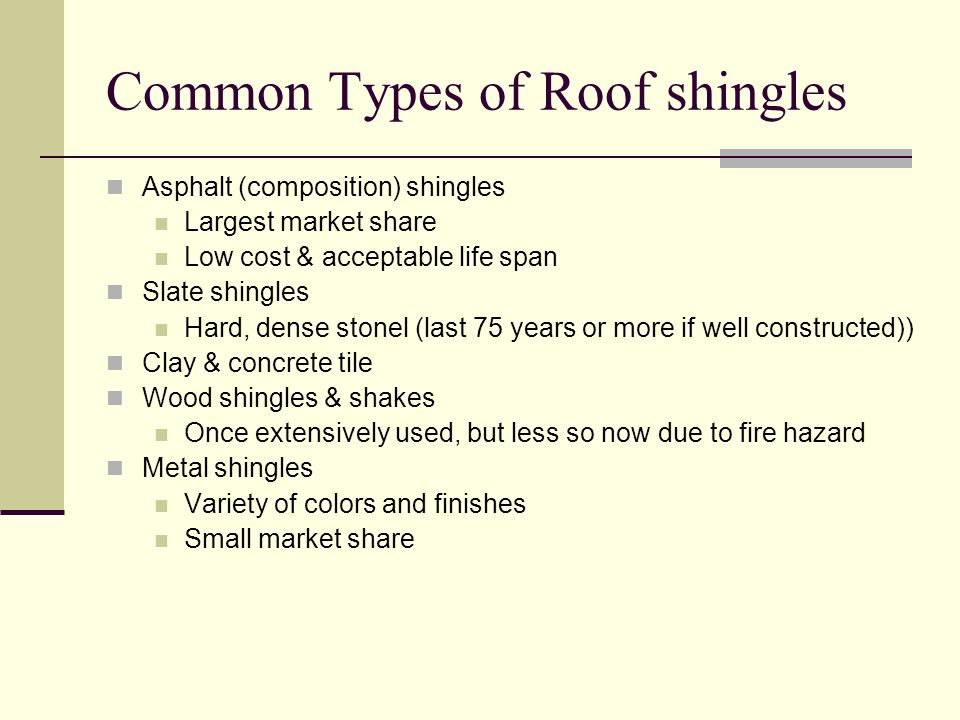 Common Types of Roof shingles Asphalt (composition) shingles Largest market share Low cost & acceptable life span Slate shingles Hard, dense stonel (last 75 years or more if well constructed)) Clay & concrete tile Wood shingles & shakes Once extensively used, but less so now due to fire hazard Metal shingles Variety of colors and finishes Small market share