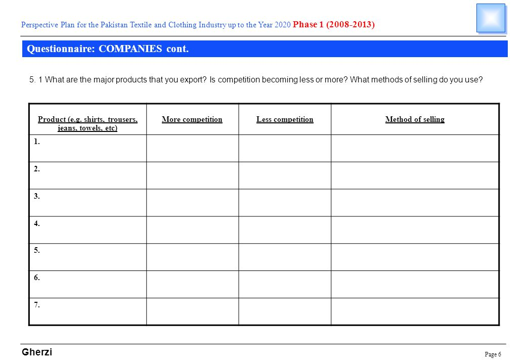 Page 6 Gherzi Questionnaire: COMPANIES cont.