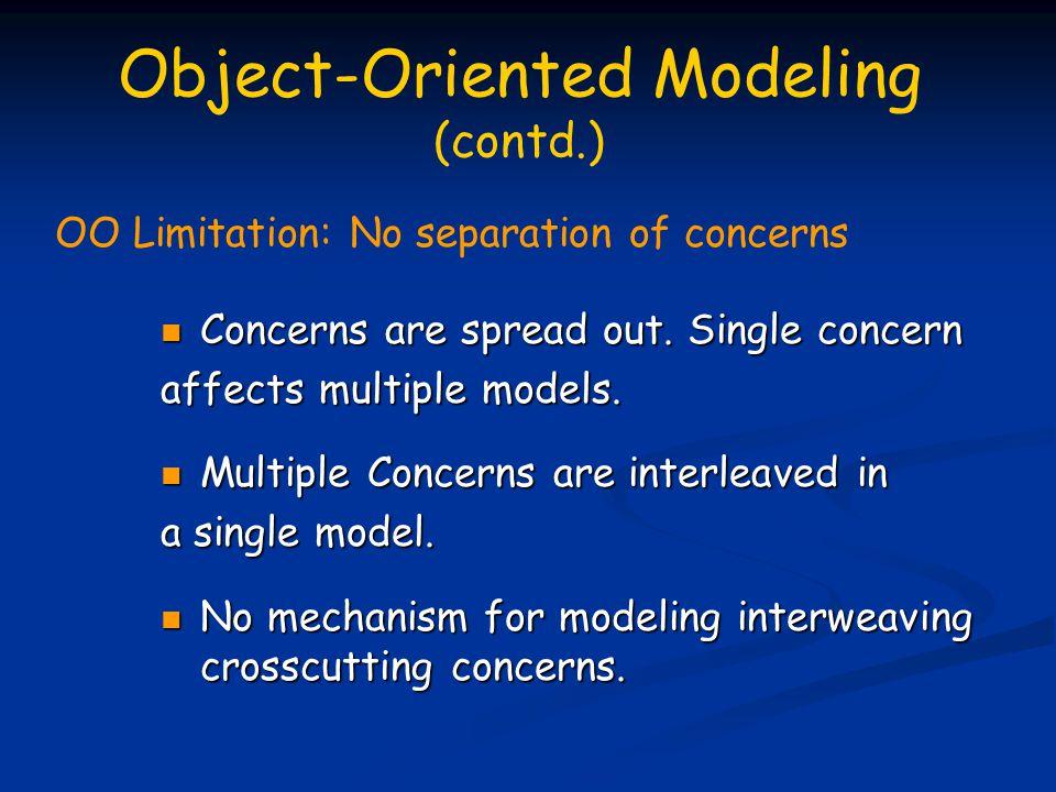 Integrated AO Access Control Design principles 1.Each aspect module has multiple design iterative.
