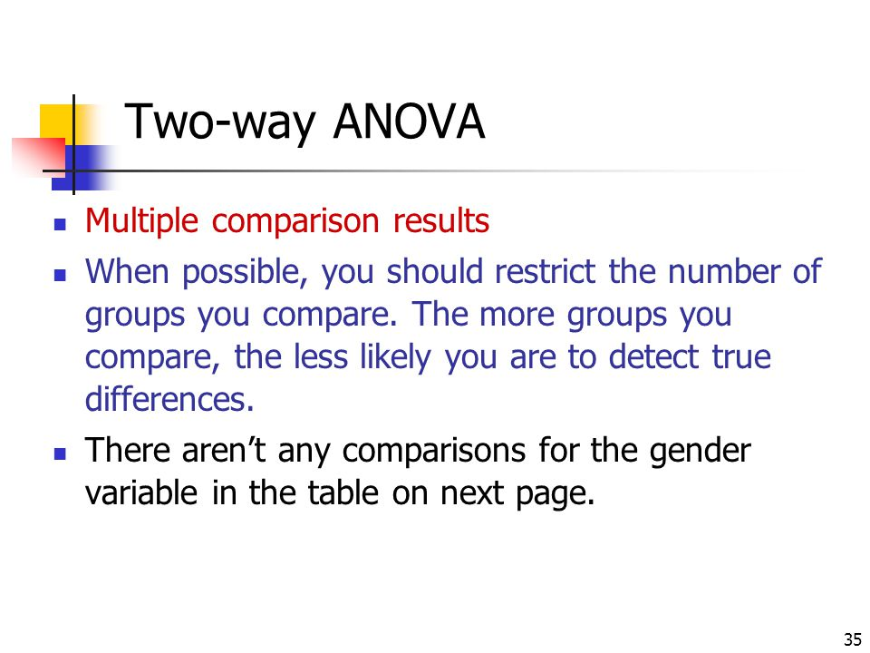35 Two-way ANOVA Multiple comparison results When possible, you should restrict the number of groups you compare. The more groups you compare, the les