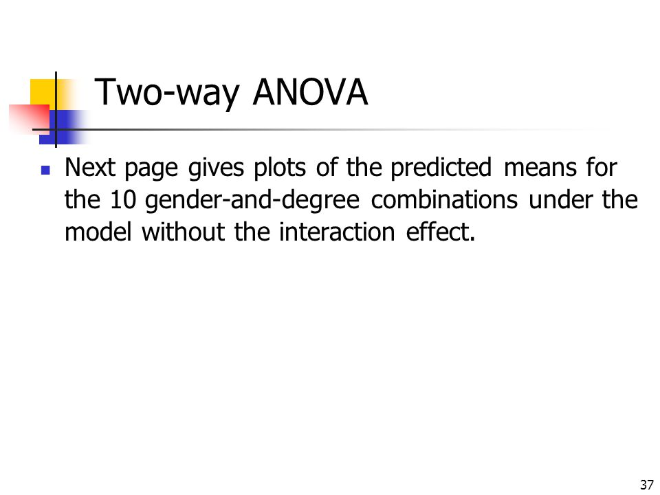 37 Two-way ANOVA Next page gives plots of the predicted means for the 10 gender-and-degree combinations under the model without the interaction effect