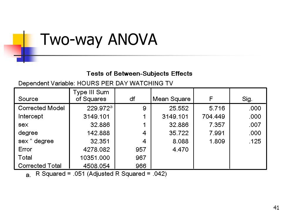 41 Two-way ANOVA