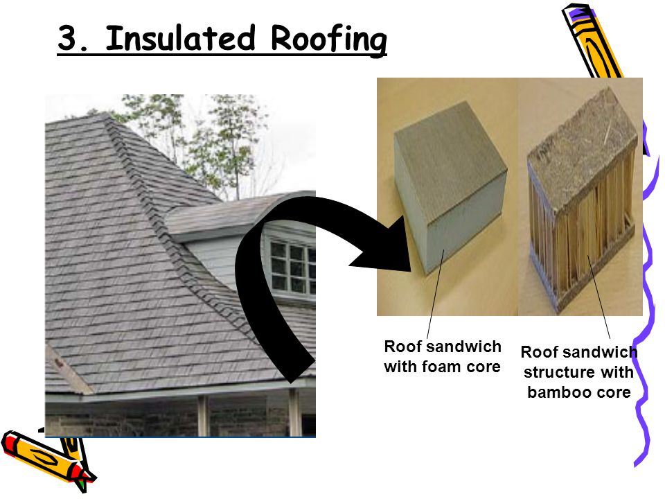 3. Insulated Roofing Roof sandwich with foam core Roof sandwich structure with bamboo core