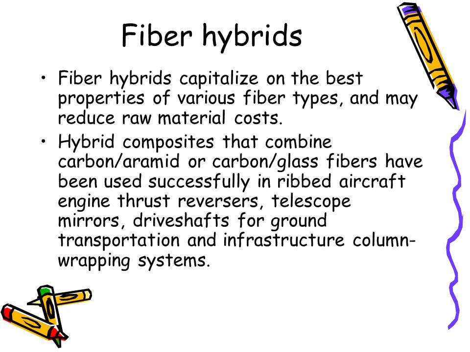 Fiber hybrids Fiber hybrids capitalize on the best properties of various fiber types, and may reduce raw material costs.