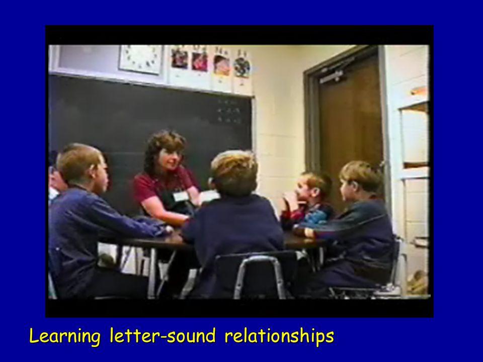 Learning letter-sound relationships