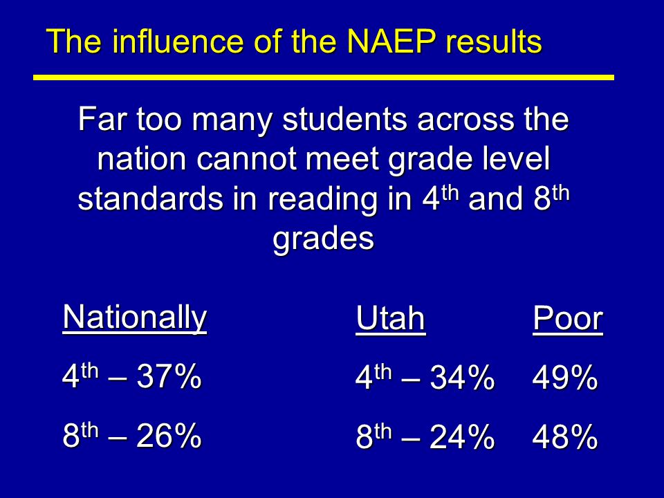 The influence of the NAEP results Far too many students across the nation cannot meet grade level standards in reading in 4 th and 8 th grades Nationally 4 th – 37% 8 th – 26% Utah 4 th – 34% 8 th – 24% Poor49%48%