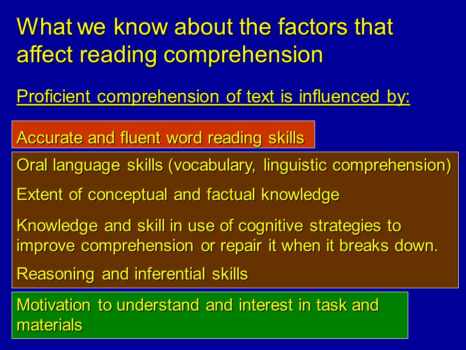 Big ideas from Bringing Words to Life First-grade children from higher SES groups know about twice as many words as lower SES children Poor children, who enter school with vocabulary deficiencies have a particularly difficult time learning words from context Research has discovered much more powerful ways of teaching vocabulary than are typically used in classrooms – generalization to reading comprehension A robust approach to vocabulary instruction involves directly explaining the meanings of words along with thought-provoking, playful, interactive follow-up.