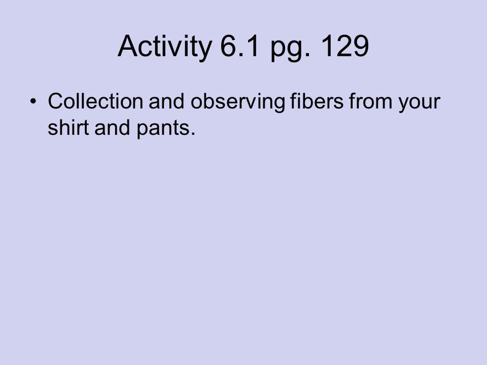 Types of Fibers - Key Acrylic YarnCotton YarnNylon Rope Polyester YarnRayon RopeWool Yarn