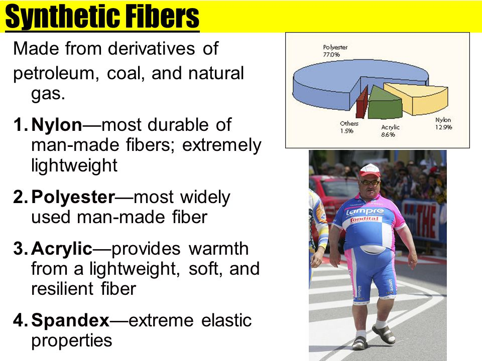 Synthetic Fibers Made from derivatives of petroleum, coal, and natural gas. 1.Nylon—most durable of man-made fibers; extremely lightweight 2.Polyester