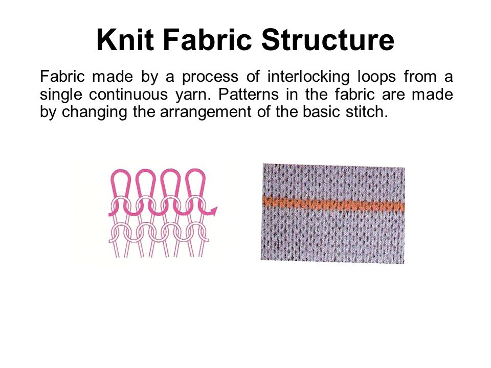 Knit Fabric Structure Fabric made by a process of interlocking loops from a single continuous yarn. Patterns in the fabric are made by changing the ar