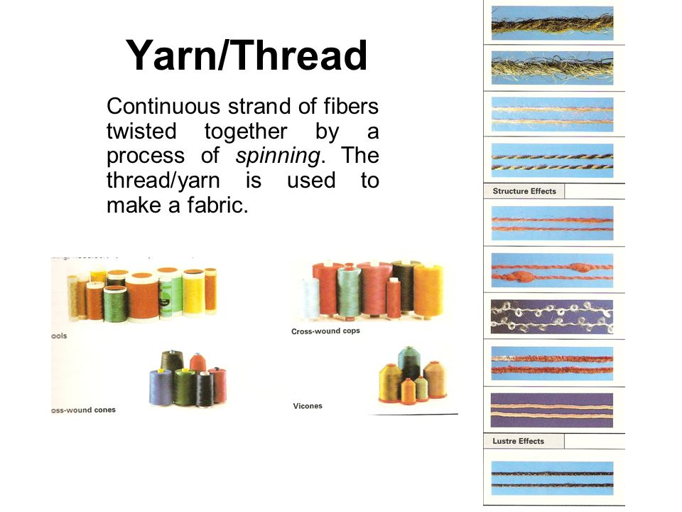 Yarn/Thread Continuous strand of fibers twisted together by a process of spinning. The thread/yarn is used to make a fabric.