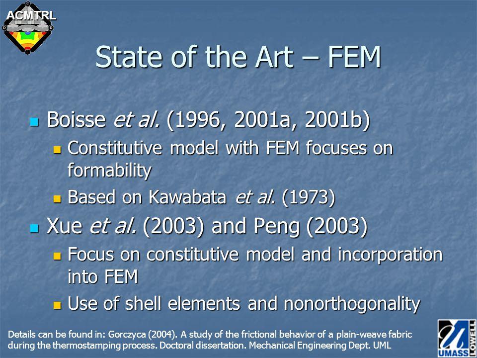 ACMTRLACMTRL State of the Art – FEM Boisse et al. (1996, 2001a, 2001b) Boisse et al.