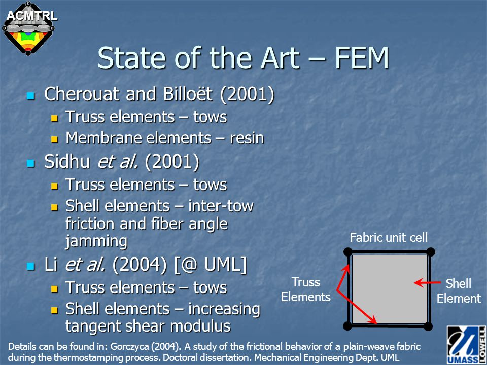 ACMTRLACMTRL State of the Art – FEM Cherouat and Billoët (2001) Cherouat and Billoët (2001) Truss elements – tows Truss elements – tows Membrane elements – resin Membrane elements – resin Sidhu et al.