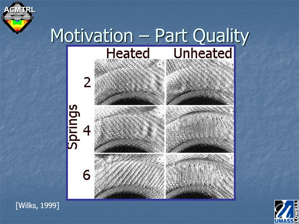 ACMTRL Perceived Gaps Researchers have determined modeling techniques for specific materials, weave types and cases Researchers have determined modeling techniques for specific materials, weave types and cases These methods need to be extended to include generic materials, weave types and cases These methods need to be extended to include generic materials, weave types and cases