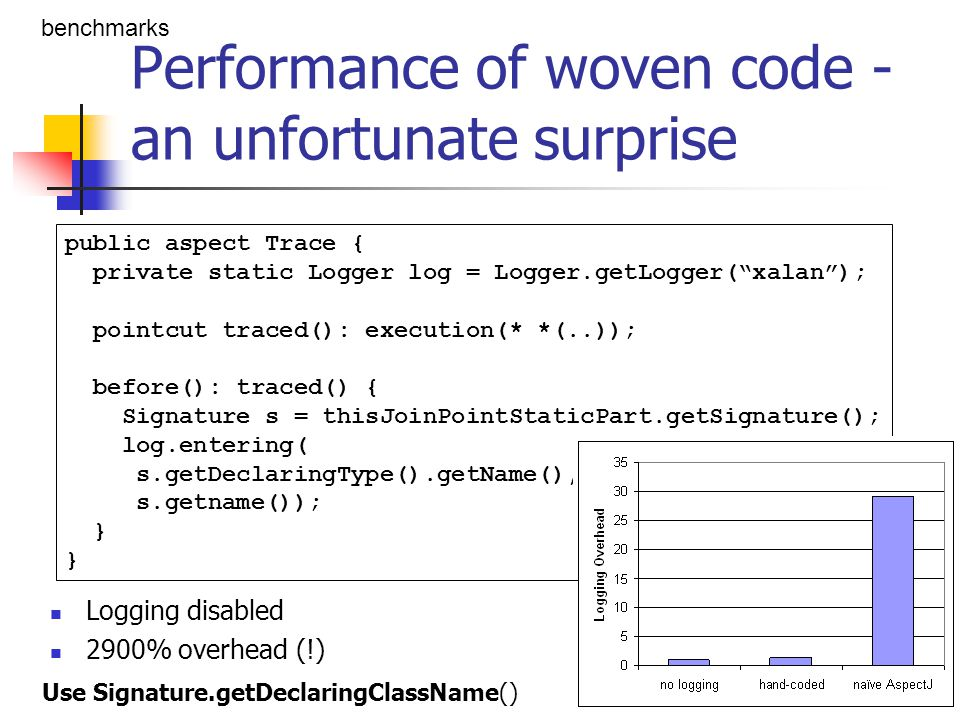 Performance of woven code - an unfortunate surprise Logging disabled 2900% overhead (!) benchmarks public aspect Trace { private static Logger log = L