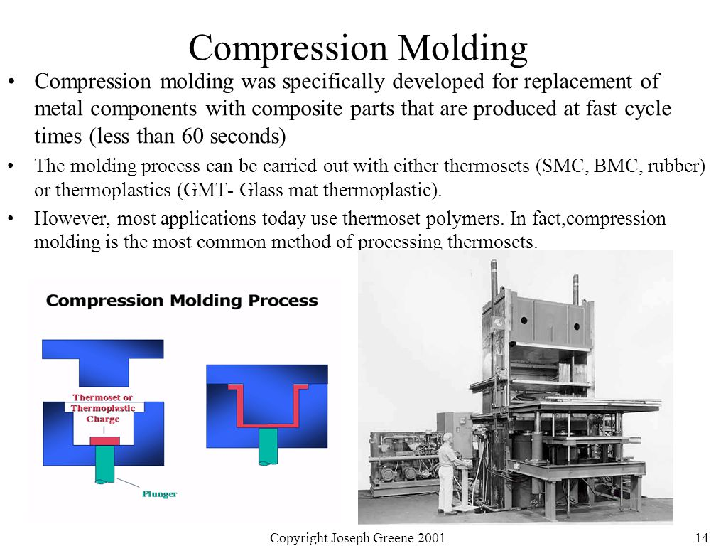 Copyright Joseph Greene 200114 Compression Molding Compression molding was specifically developed for replacement of metal components with composite parts that are produced at fast cycle times (less than 60 seconds) The molding process can be carried out with either thermosets (SMC, BMC, rubber) or thermoplastics (GMT- Glass mat thermoplastic).