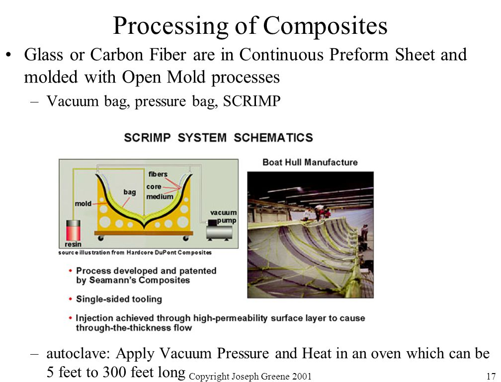 Copyright Joseph Greene 200117 Processing of Composites Glass or Carbon Fiber are in Continuous Preform Sheet and molded with Open Mold processes –Vacuum bag, pressure bag, SCRIMP –autoclave: Apply Vacuum Pressure and Heat in an oven which can be 5 feet to 300 feet long