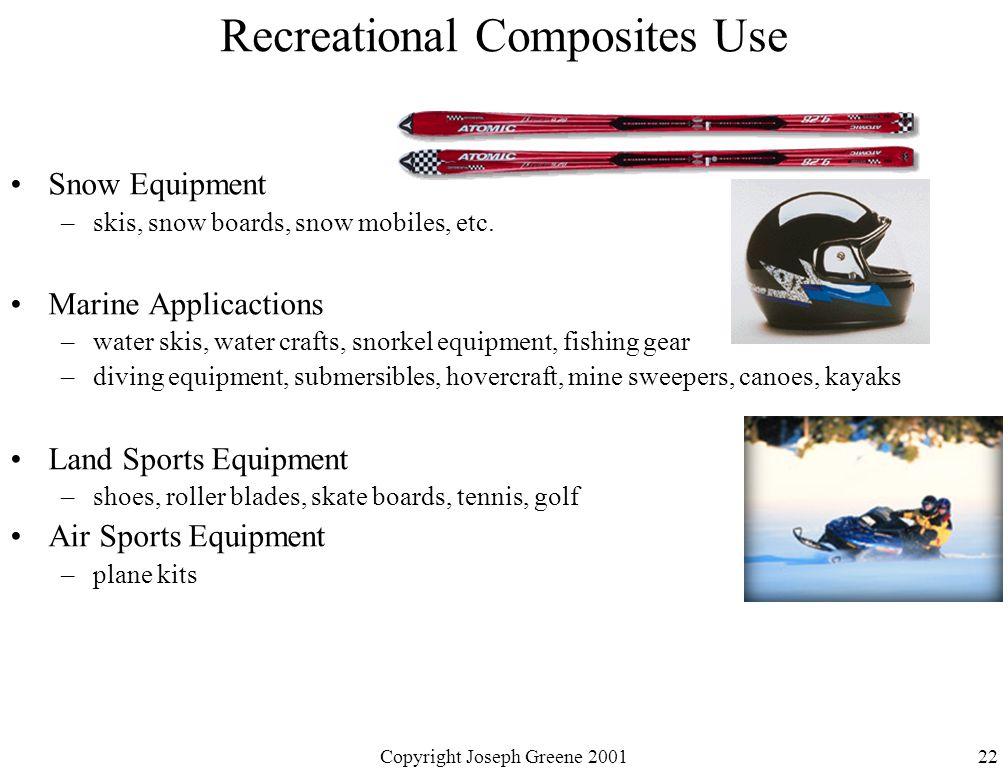 Copyright Joseph Greene 200122 Recreational Composites Use Snow Equipment –skis, snow boards, snow mobiles, etc. Marine Applicactions –water skis, wat