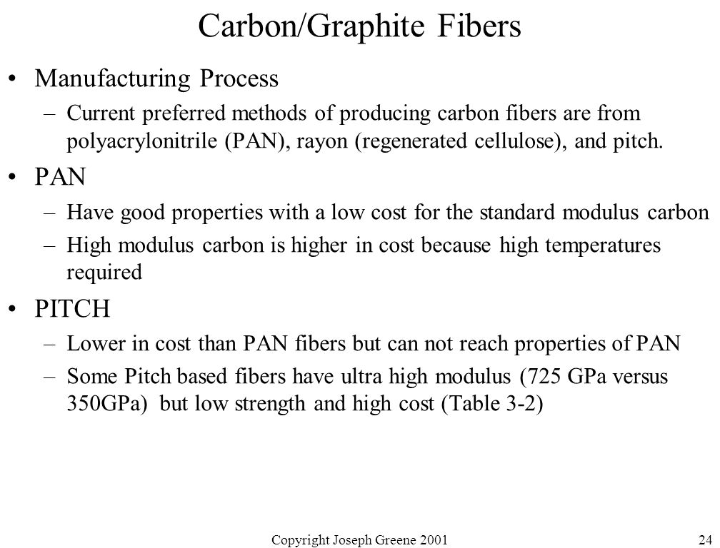 Copyright Joseph Greene 200124 Carbon/Graphite Fibers Manufacturing Process –Current preferred methods of producing carbon fibers are from polyacrylon