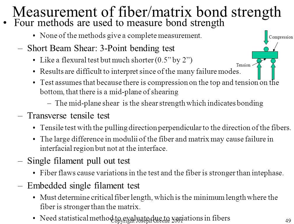 Copyright Joseph Greene 200149 Measurement of fiber/matrix bond strength Four methods are used to measure bond strength None of the methods give a com