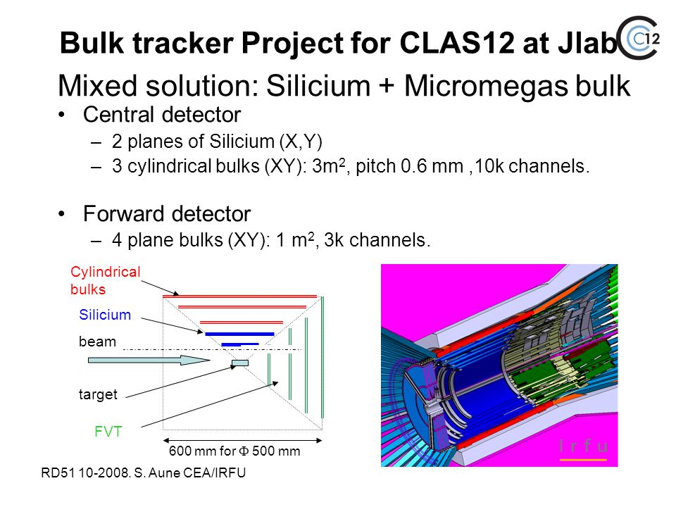 RD51 10-2008. S. Aune CEA/IRFU Mixed solution: Silicium + Micromegas bulk Central detector –2 planes of Silicium (X,Y) –3 cylindrical bulks (XY): 3m 2