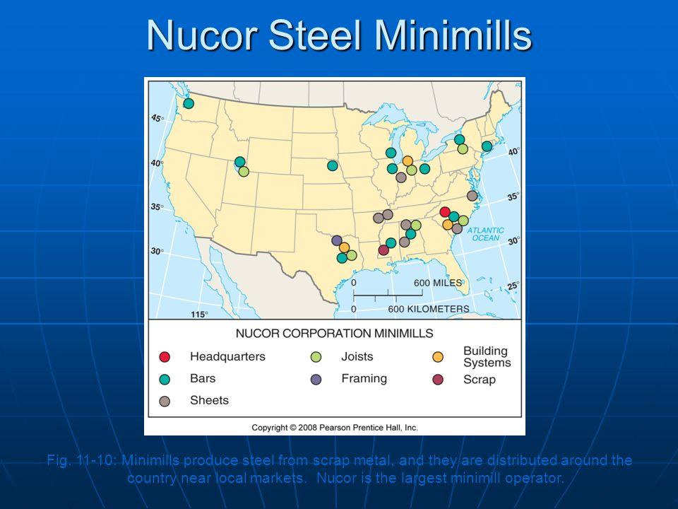 Nucor Steel Minimills Fig.
