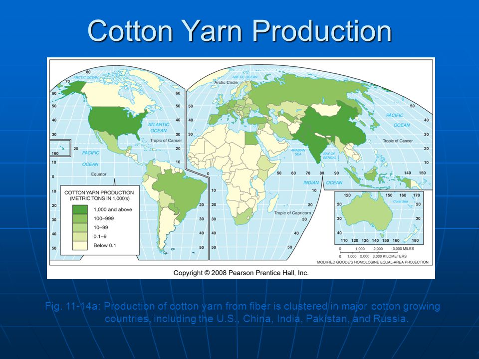 Cotton Yarn Production Fig.