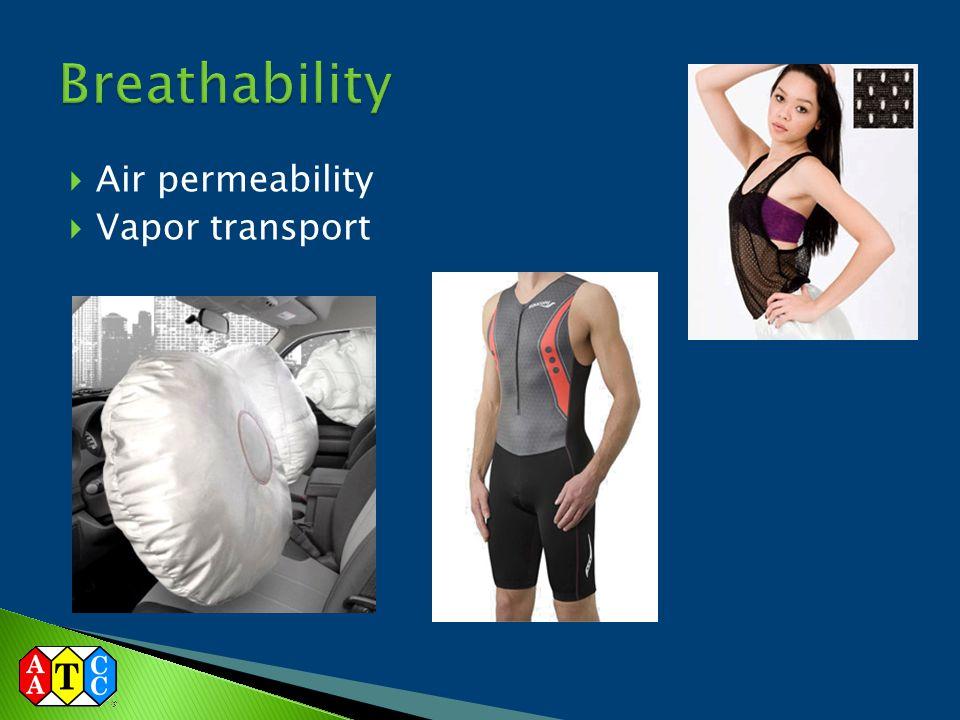  Air permeability  Vapor transport