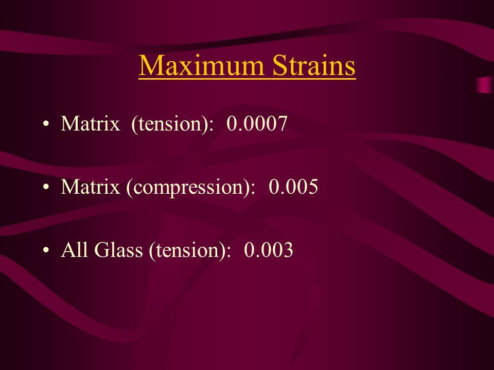 Maximum Strains Matrix (tension): 0.0007 Matrix (compression): 0.005 All Glass (tension): 0.003