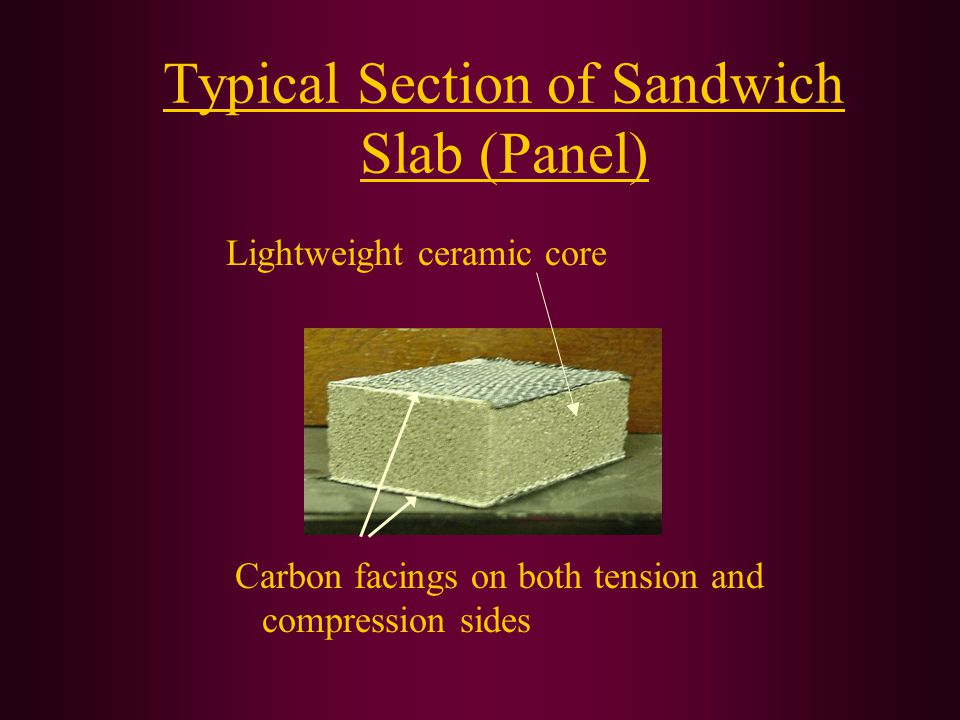 Lightweight ceramic core Carbon facings on both tension and compression sides Typical Section of Sandwich Slab (Panel)