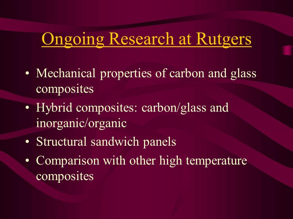 Hybrids: Fiber Characteristics Glass – Economical, larger fiber diameter Carbon – Higher modulus and strength, durability
